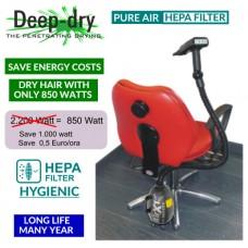 Deep-DRY Hair Dryer